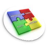 Procedimentos da gerência de configuração ilustração stock