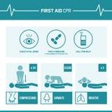 Procedimiento del cpr de los primeros auxilios ilustración del vector