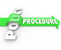 Procedure Arrow Jumping Over Policy Word Practice Process Royalty Free Stock Photos