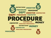 PROCEDURE - image with words associated with the topic INSOLVENCY, word, image, illustration. PROCEDURE - image with words associated with the topic INSOLVENCY Royalty Free Stock Image