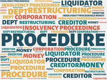 PROCEDURE - image with words associated with the topic INSOLVENCY, word, image, illustration. PROCEDURE - image with words associated with the topic INSOLVENCY Royalty Free Stock Photography