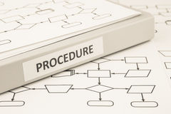 Procedure process concept for work instruction. Document binder with PROCEDURE word on label place on blank process procedure flow charts, sepia tone image, work stock images