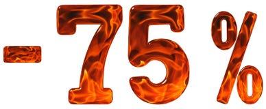Procent av rabatt Negativ 75 sjuttiofem procent, tal Royaltyfri Bild