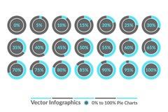5 10, 15, 20, 25, 30, 35, 40, 45, 50, 55, 60, 65, 70, 75, 80, 85, 90, 95, 0, 100 procent cirkel kartlägger, vektorinfographicsen Arkivbild