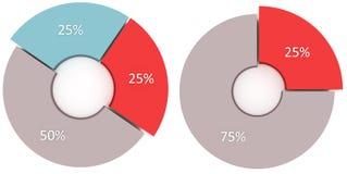 25 50,75 procent 3d framför isolerade blåa röda och gråa cirkeldiagram Procentsatsinfographics Arkivfoto