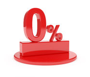 procent nolla Royaltyfri Foto