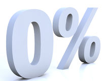 procent nolla Arkivbild