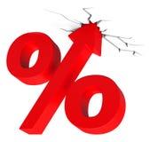 procentsats Arkivfoton