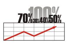 procentsats för tillväxt 2 Arkivbild