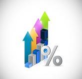 procentsatssymbol och en affärsgraf Arkivbild