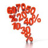 procenty sprzedaż Obrazy Royalty Free