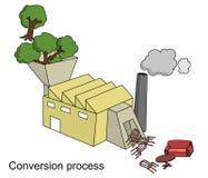 Proceso de conversión ilustración del vector