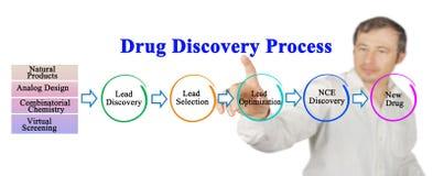 Proceso de descubrimiento de la droga foto de archivo libre de regalías