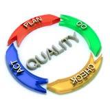 Proceso de la calidad stock de ilustración