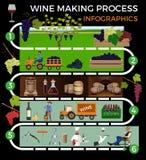 Proceso de la elaboración de vino ilustración del vector