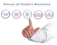 Proceso de la resoluci?n de conflicto fotografía de archivo