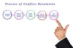 Proceso de la resoluci?n de conflicto foto de archivo