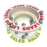 Proceso de las ventas ilustración del vector