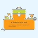 Proceso de negocio Imagen de archivo