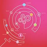 Proceso de pensamiento Foto de archivo libre de regalías