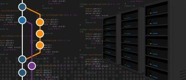 Proceso de servidor de reserva de la subversión del software de los repositorios de Git en la programación y la codificación con  stock de ilustración