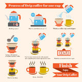 Proceso del café del goteo foto de archivo libre de regalías