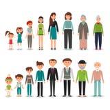 Proceso del envejecimiento en vector libre illustration