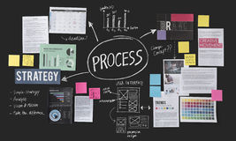 Process Action Activity Practice Procedure Task Concept Royalty Free Stock Image