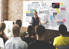 Process Action Activity Practice Procedure Task Concept Stock Images