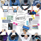Process Action Activity Practice Procedure Task Concept Royalty Free Stock Photo
