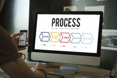 Process Action Operation Practice Steps Graphic Concept Stock Photos