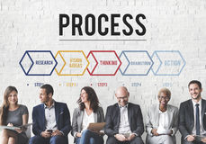 Process Action Operation Practice Steps Graphic Concept Stock Photography