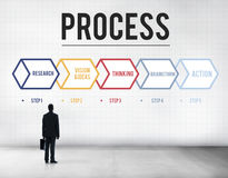 Process Action Operation Practice Steps Graphic Concept Royalty Free Stock Photos