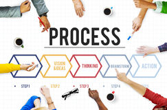 Process Action Operation Practice Steps Graphic Concept.  Royalty Free Stock Photos