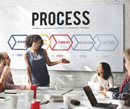 Process Action Operation Practice Steps Graphic Concept Stock Photo