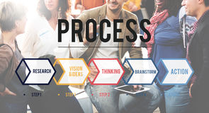 Process Action Operation Practice Steps Graphic Concept. Process Action Operation Practice Steps Graphic Royalty Free Stock Image