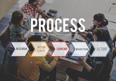 Process Action Operation Practice Steps Graphic Concept. Process Action Operation Practice Steps Graphic Royalty Free Stock Photography