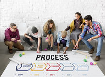 Process Action Operation Practice Steps Graphic Concept. Process Action Operation Practice Steps Graphic Royalty Free Stock Photos