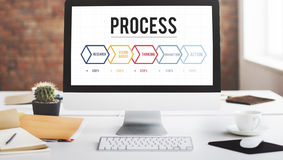 Process Action Operation Practice Steps Graphic Concept. Process Action Operation Practice Steps Graphic Stock Photography