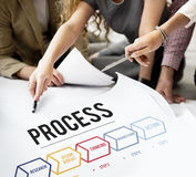 Process Action Operation Practice Steps Graphic Concept. Process Action Operation Practice Steps Graphic Royalty Free Stock Photo