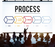 Process Action Operation Practice Steps Graphic Concept. Business People Discuss Process Action Operation Practice Steps Royalty Free Stock Photography