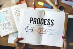 Process Action Operation Practice Steps Graphic Concept. People Thinking Ideas Process Action Operation Practice Steps Stock Images