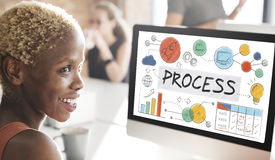 Process Action Organization Business System Concept stock image