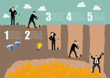 Process of businessman digging a ground to find treasure Royalty Free Stock Photos