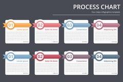 Process Chart Royalty Free Stock Image
