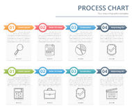 Process Chart Royalty Free Stock Images
