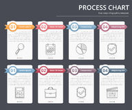 Process Chart Stock Images