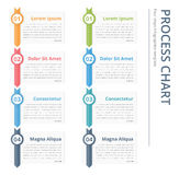 Process Chart Royalty Free Stock Photos