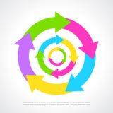 Process circle Stock Photo