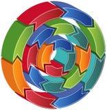 Process Circle Diagram Royalty Free Stock Photography